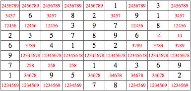 Creating a Sudoku program 3 - Sudoku solver program|Sudoku
